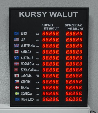 kursy walut kantor